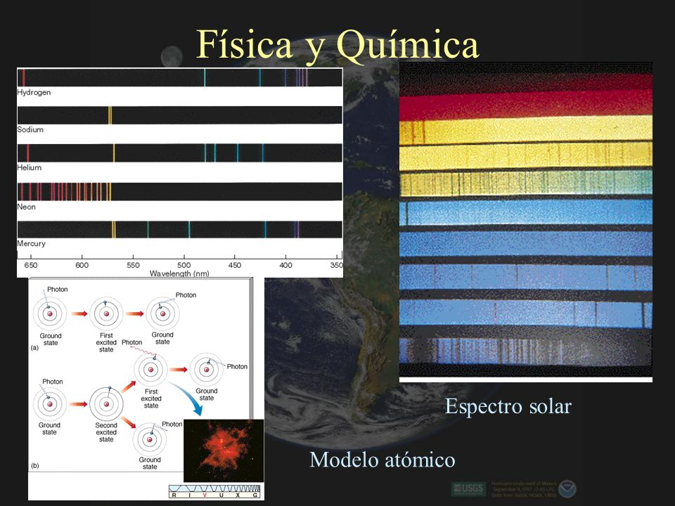 Física y Química Espectro solar Modelo atómico