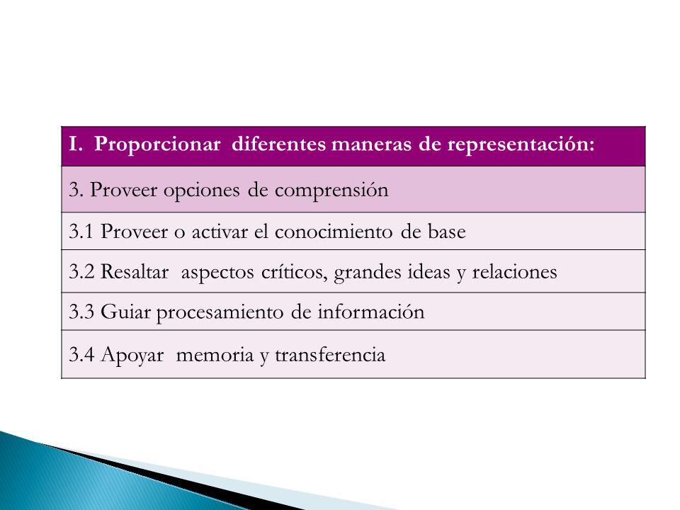 Proporcionar diferentes maneras de representación: