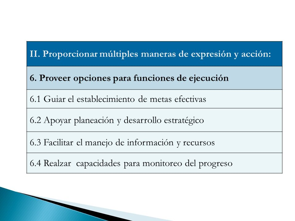 II. Proporcionar múltiples maneras de expresión y acción: