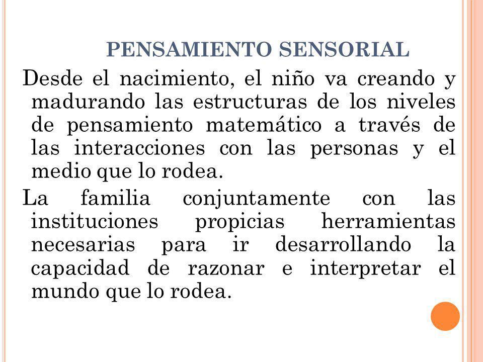 PENSAMIENTO SENSORIAL