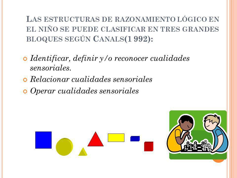 Las estructuras de razonamiento lógico en el niño se puede clasificar en tres grandes bloques según Canals(1 992):