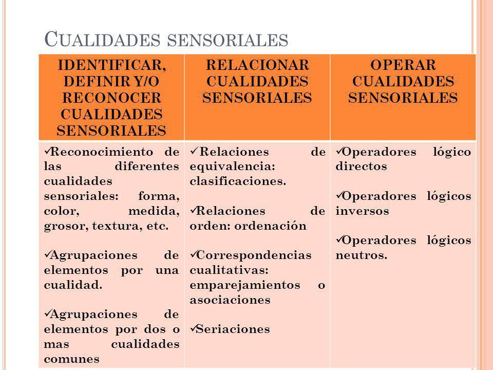Cualidades sensoriales