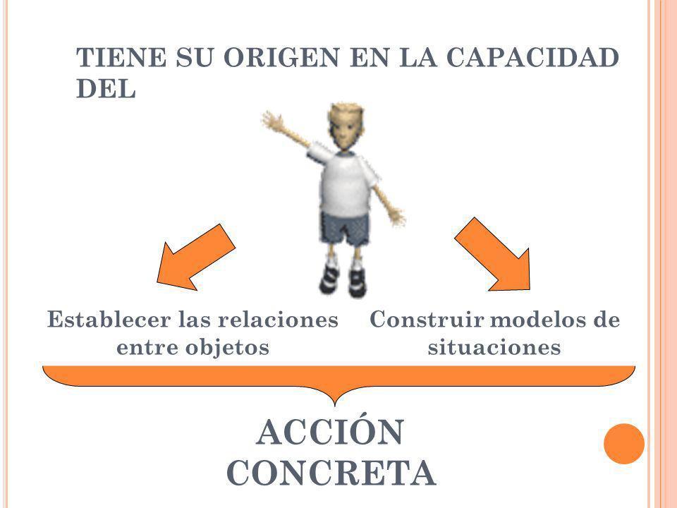 ACCIÓN CONCRETA TIENE SU ORIGEN EN LA CAPACIDAD DEL