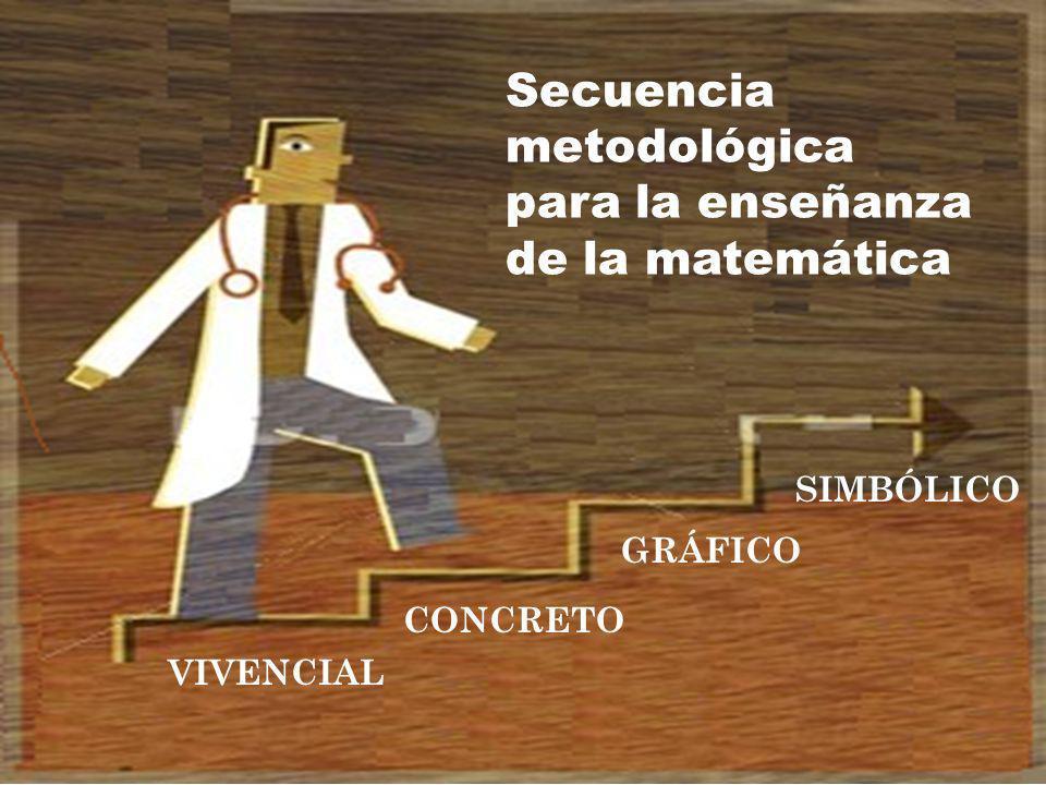 Secuencia metodológica para la enseñanza de la matemática