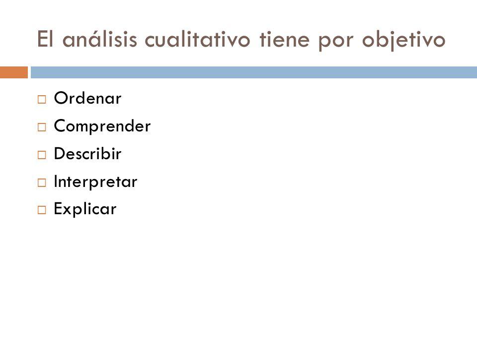 El análisis cualitativo tiene por objetivo