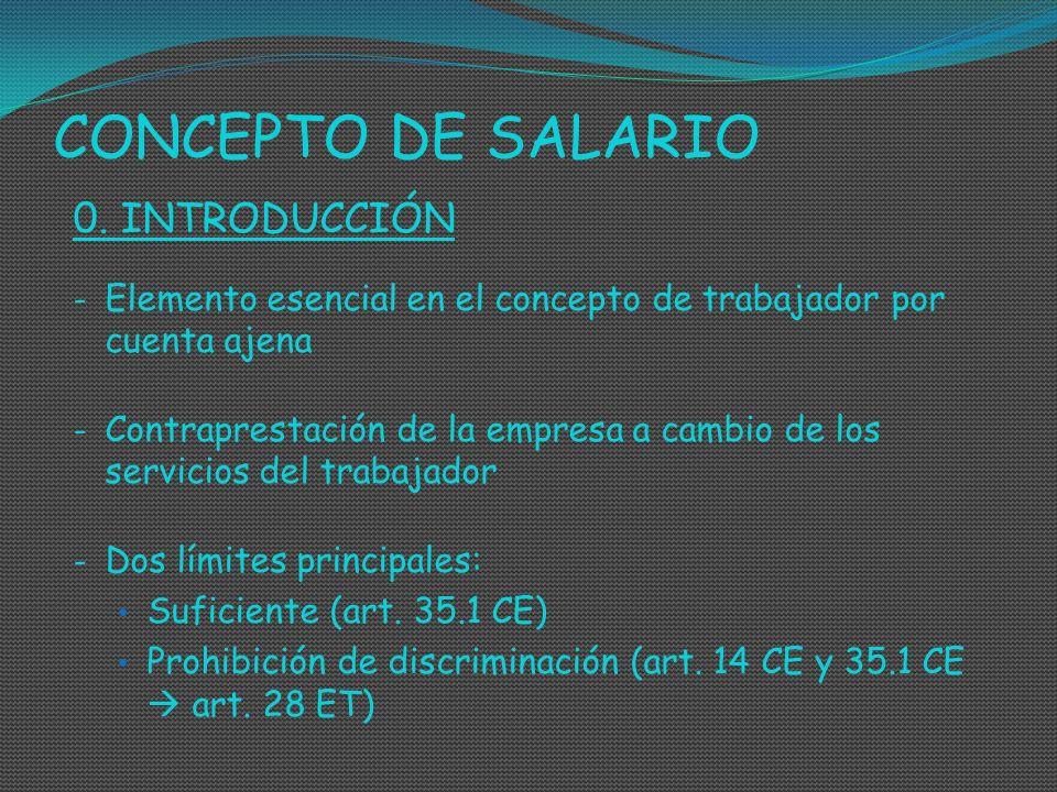 CONCEPTO DE SALARIO 0. INTRODUCCIÓN