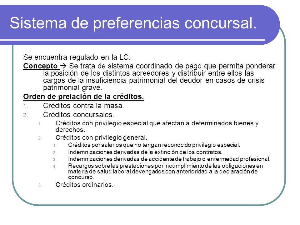 Sistema de preferencias concursal.