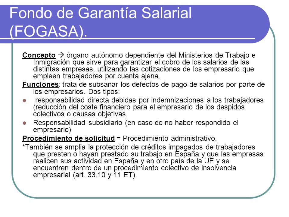 Fondo de Garantía Salarial (FOGASA).