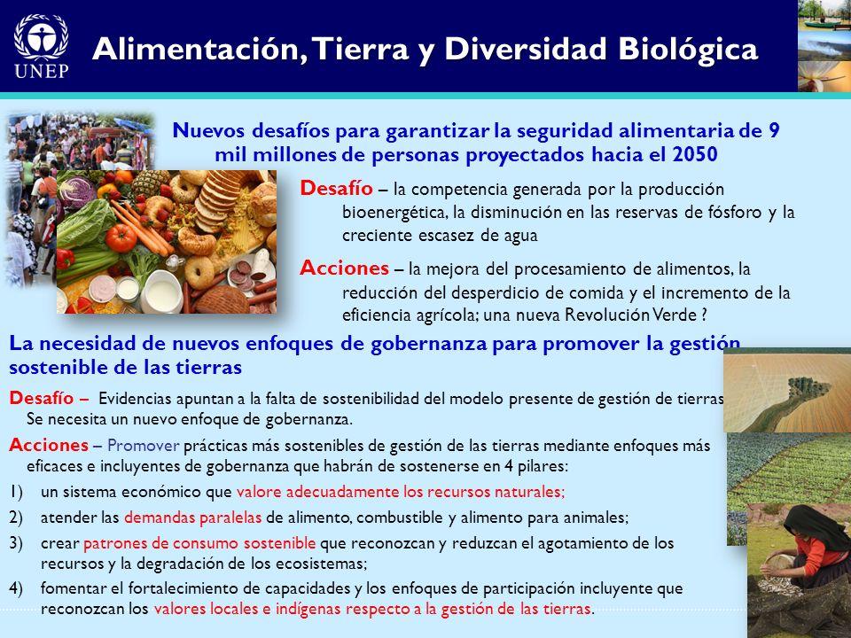 Alimentación, Tierra y Diversidad Biológica