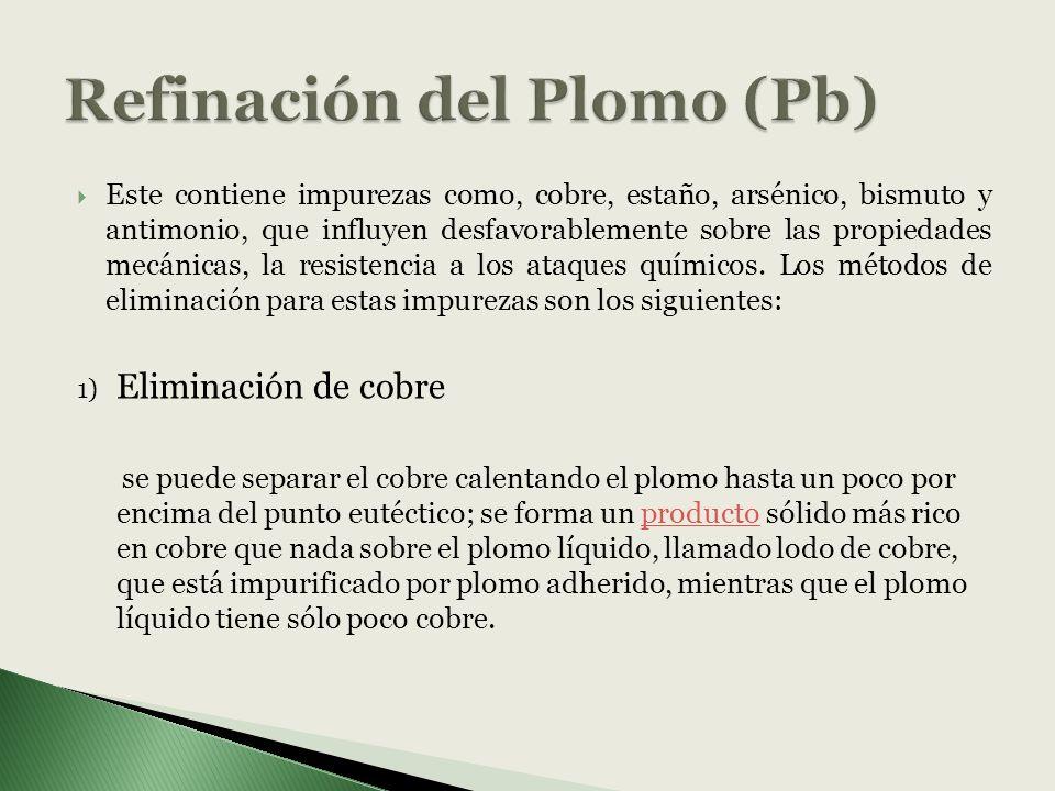 Refinación del Plomo (Pb)