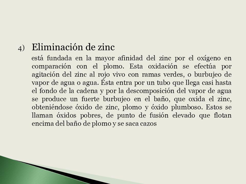 Eliminación de zinc