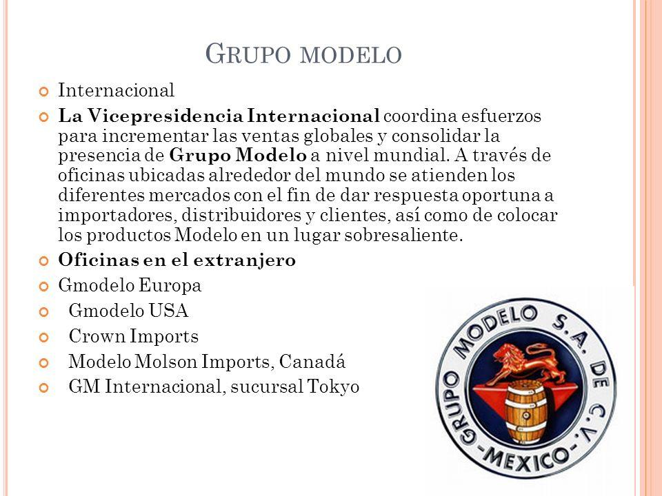 Grupo modelo Internacional