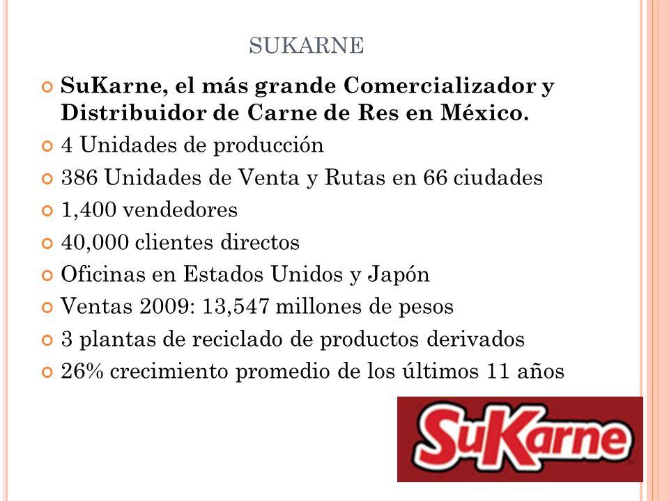 sukarne SuKarne, el más grande Comercializador y Distribuidor de Carne de Res en México. 4 Unidades de producción.