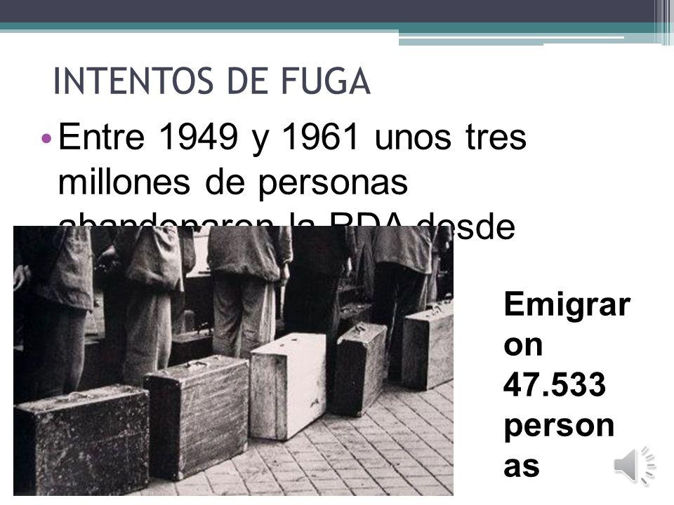 INTENTOS DE FUGA Entre 1949 y 1961 unos tres millones de personas abandonaron la RDA desde Berlín oriental.