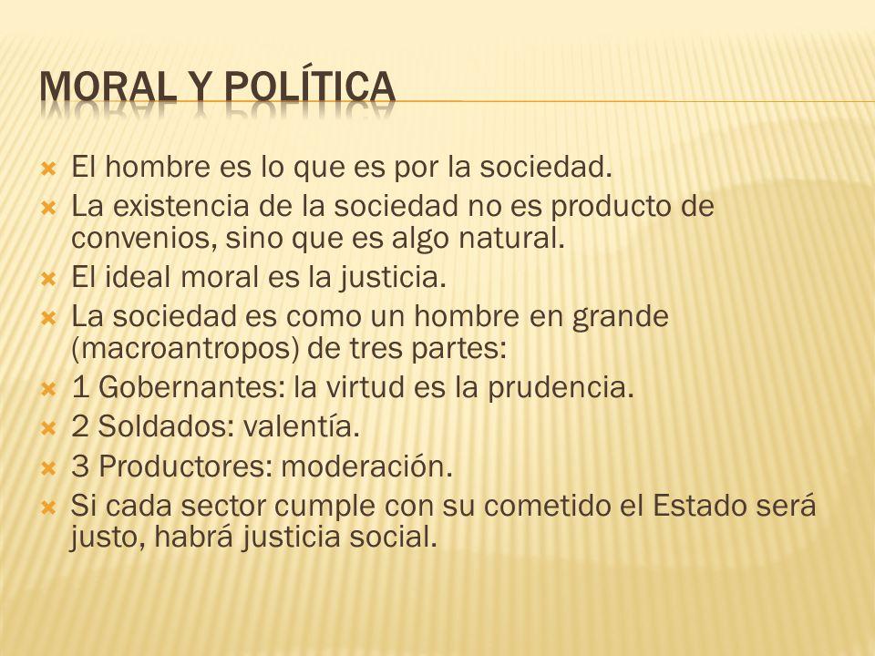 Moral y política El hombre es lo que es por la sociedad.