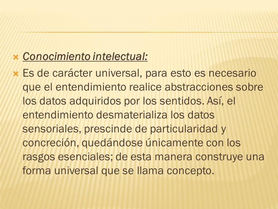 Conocimiento intelectual: