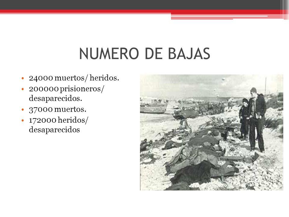 NUMERO DE BAJAS 24000 muertos/ heridos.