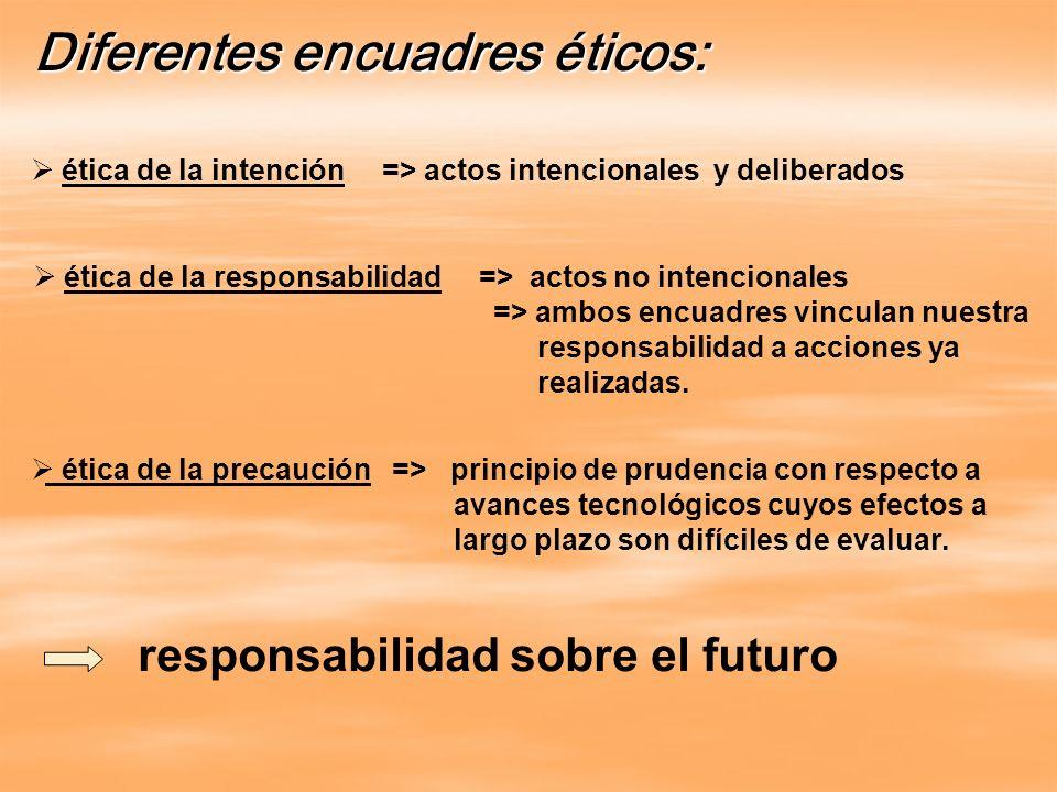 Diferentes encuadres éticos: