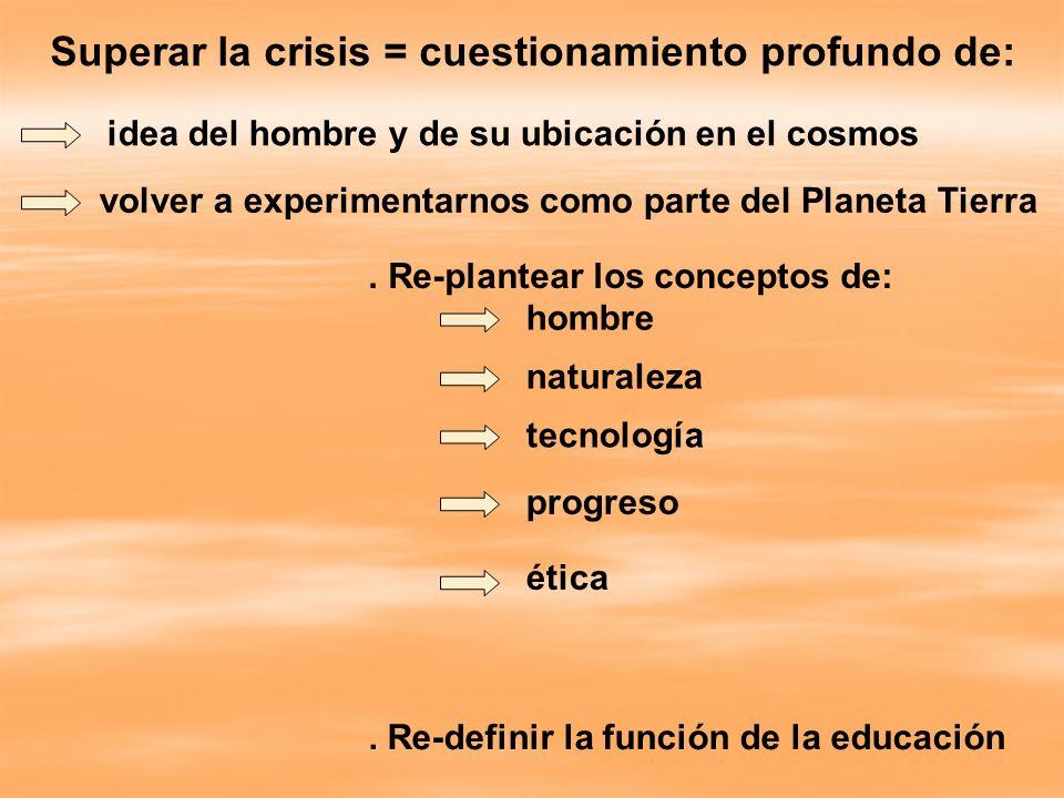 Superar la crisis = cuestionamiento profundo de: