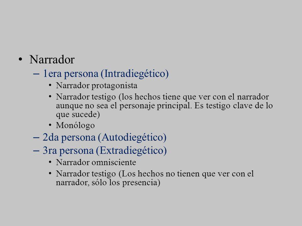 Narrador 1era persona (Intradiegético) 2da persona (Autodiegético)