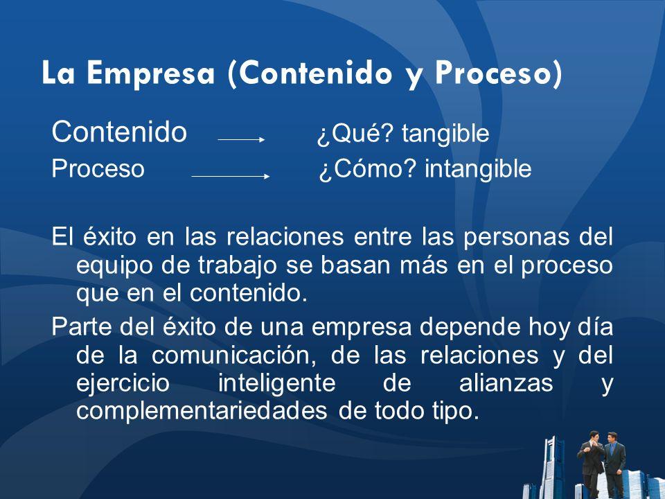 La Empresa (Contenido y Proceso)