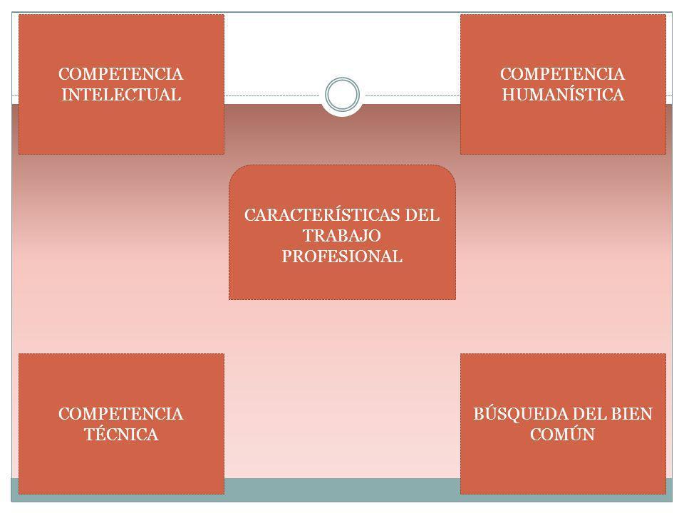 COMPETENCIA INTELECTUAL COMPETENCIA HUMANÍSTICA