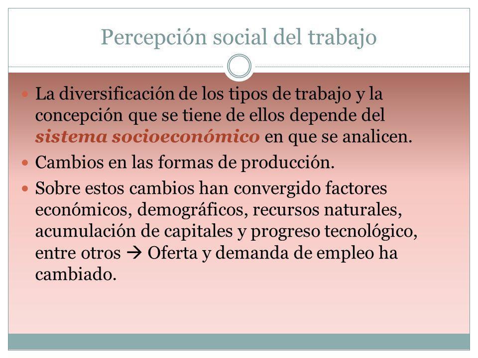 Percepción social del trabajo