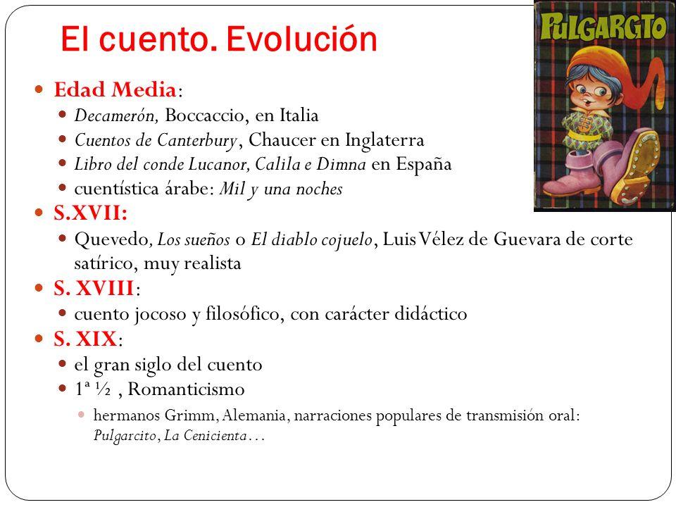 El cuento. Evolución Edad Media: S.XVII: S. XVIII: S. XIX: