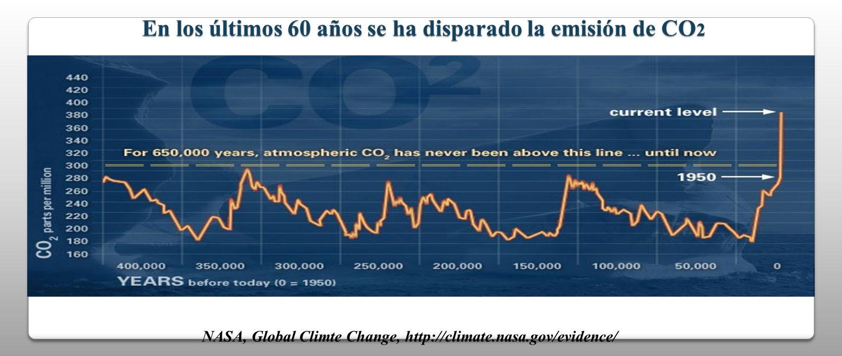 En los últimos 60 años se ha disparado la emisión de CO2