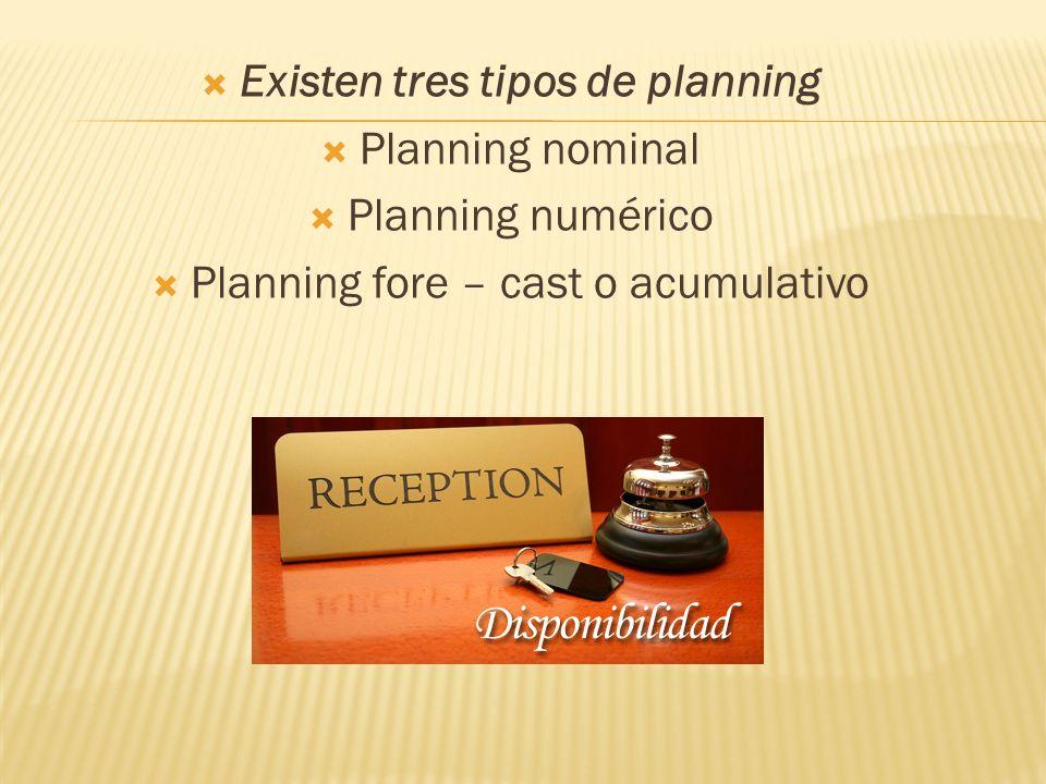 Existen tres tipos de planning Planning nominal Planning numérico