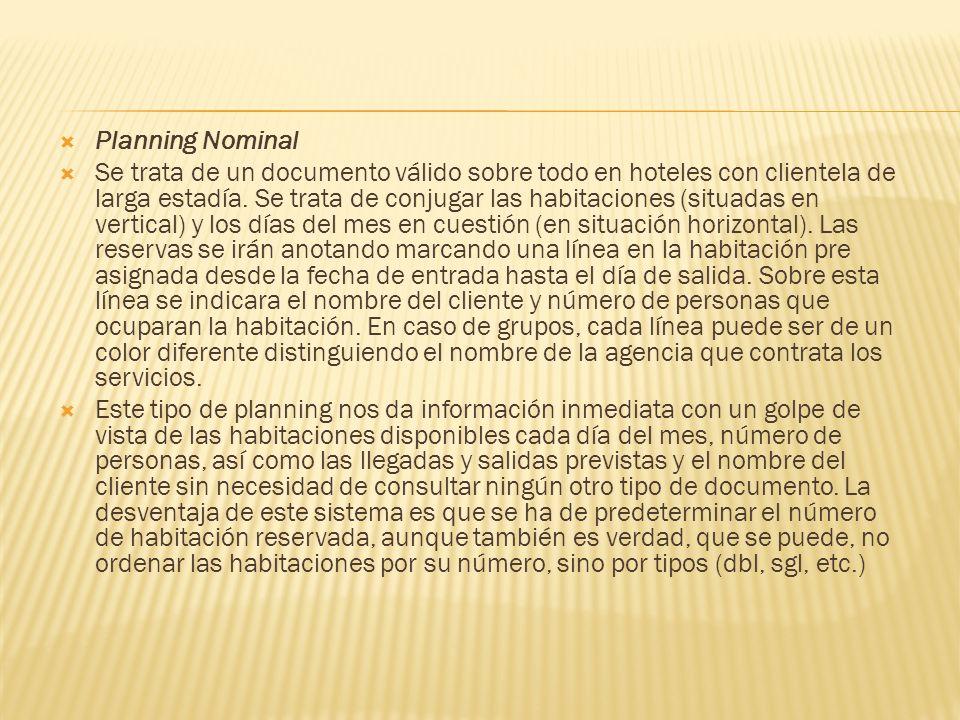Planning Nominal