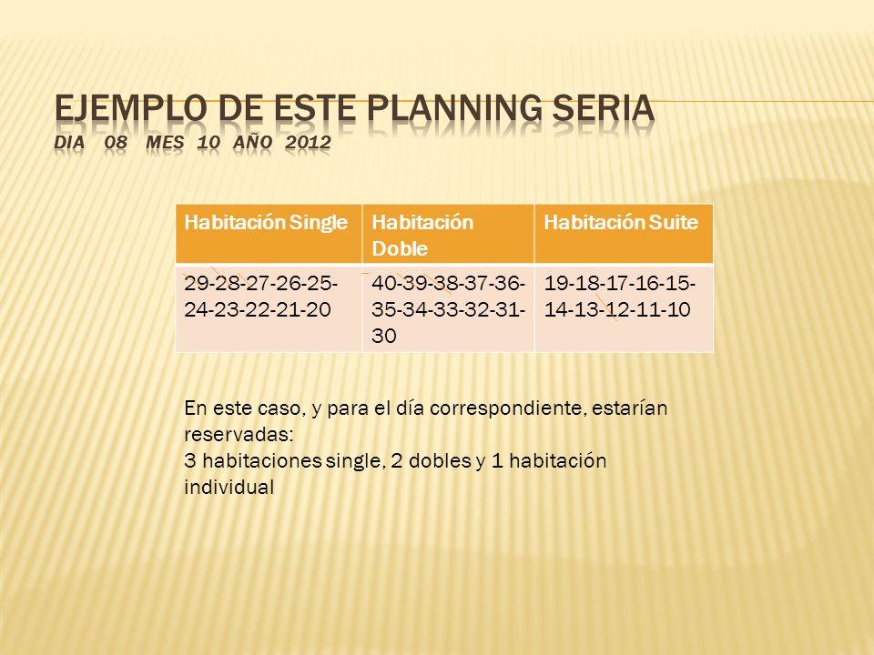 Ejemplo de este planning seria DIA 08 MES 10 AÑO 2012