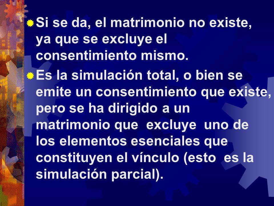 Si se da, el matrimonio no existe, ya que se excluye el consentimiento mismo.