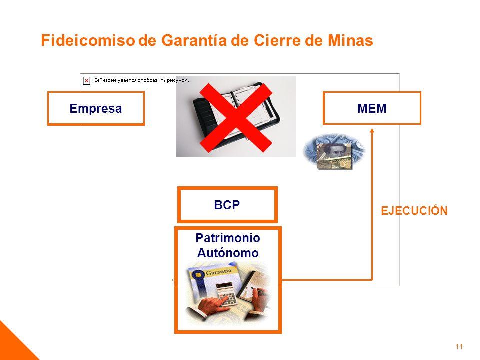 Fideicomiso de Garantía de Cierre de Minas