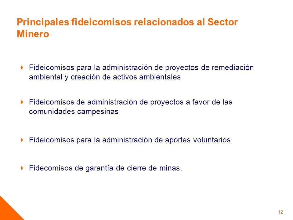 Principales fideicomisos relacionados al Sector Minero