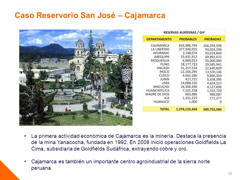 Caso Reservorio San José – Cajamarca