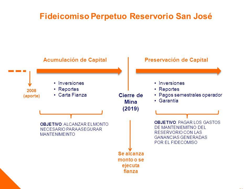 Fideicomiso Perpetuo Reservorio San José