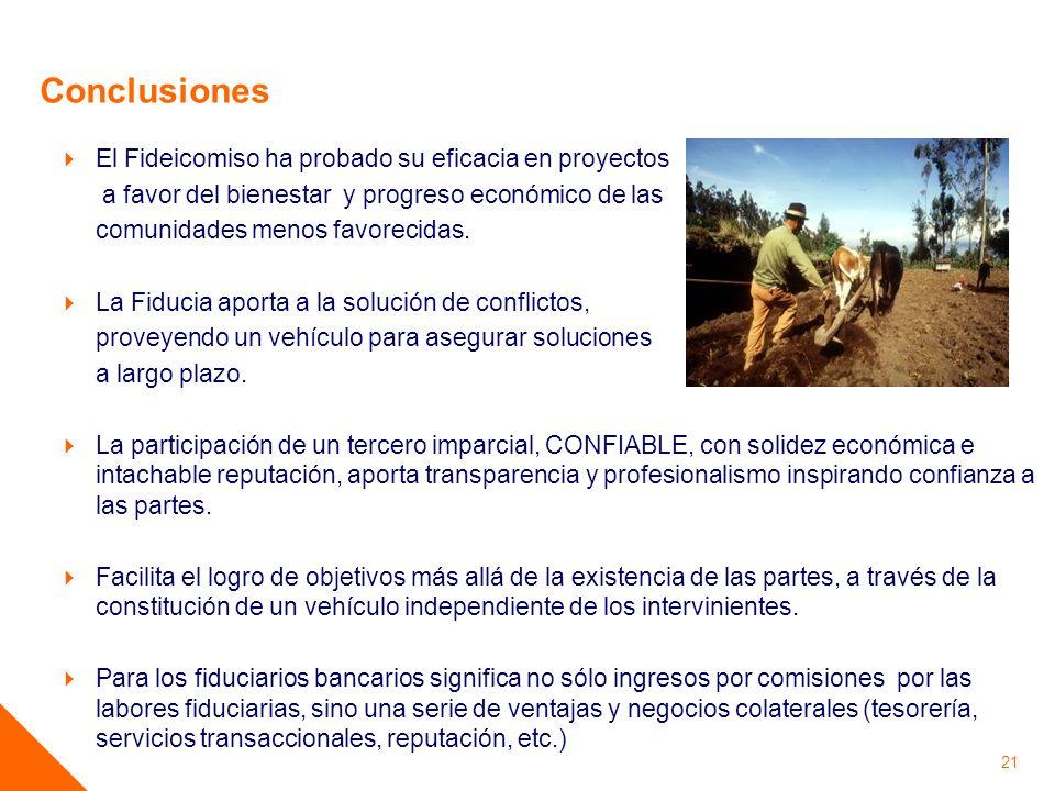 Conclusiones El Fideicomiso ha probado su eficacia en proyectos