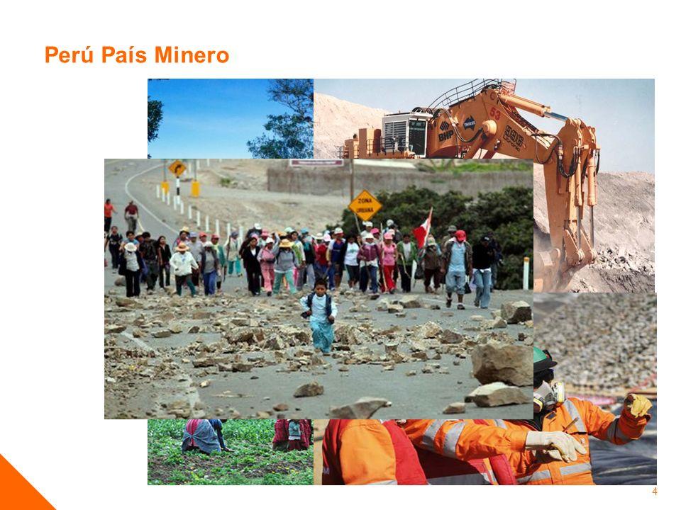 Perú País Minero