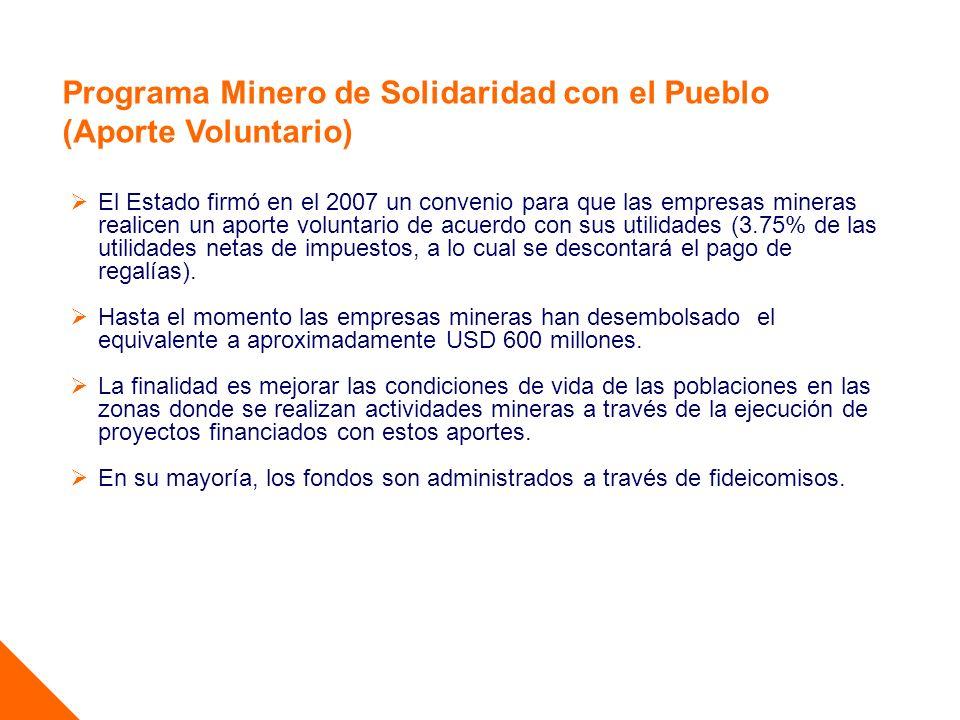 Programa Minero de Solidaridad con el Pueblo (Aporte Voluntario)
