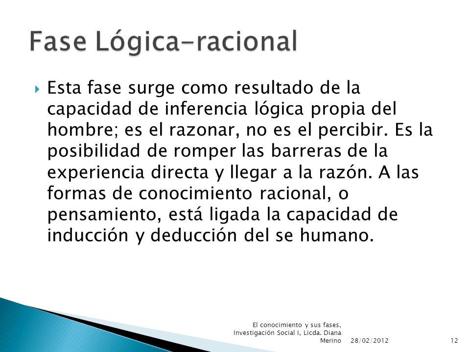 Fase Lógica-racional