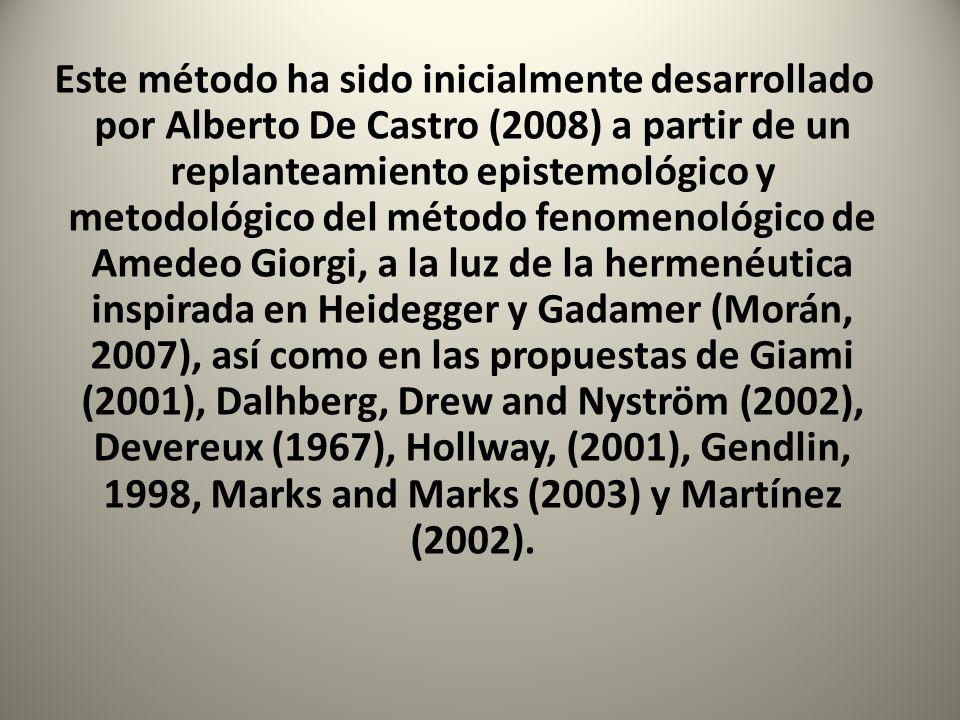 Este método ha sido inicialmente desarrollado por Alberto De Castro (2008) a partir de un replanteamiento epistemológico y metodológico del método fenomenológico de Amedeo Giorgi, a la luz de la hermenéutica inspirada en Heidegger y Gadamer (Morán, 2007), así como en las propuestas de Giami (2001), Dalhberg, Drew and Nyström (2002), Devereux (1967), Hollway, (2001), Gendlin, 1998, Marks and Marks (2003) y Martínez (2002).