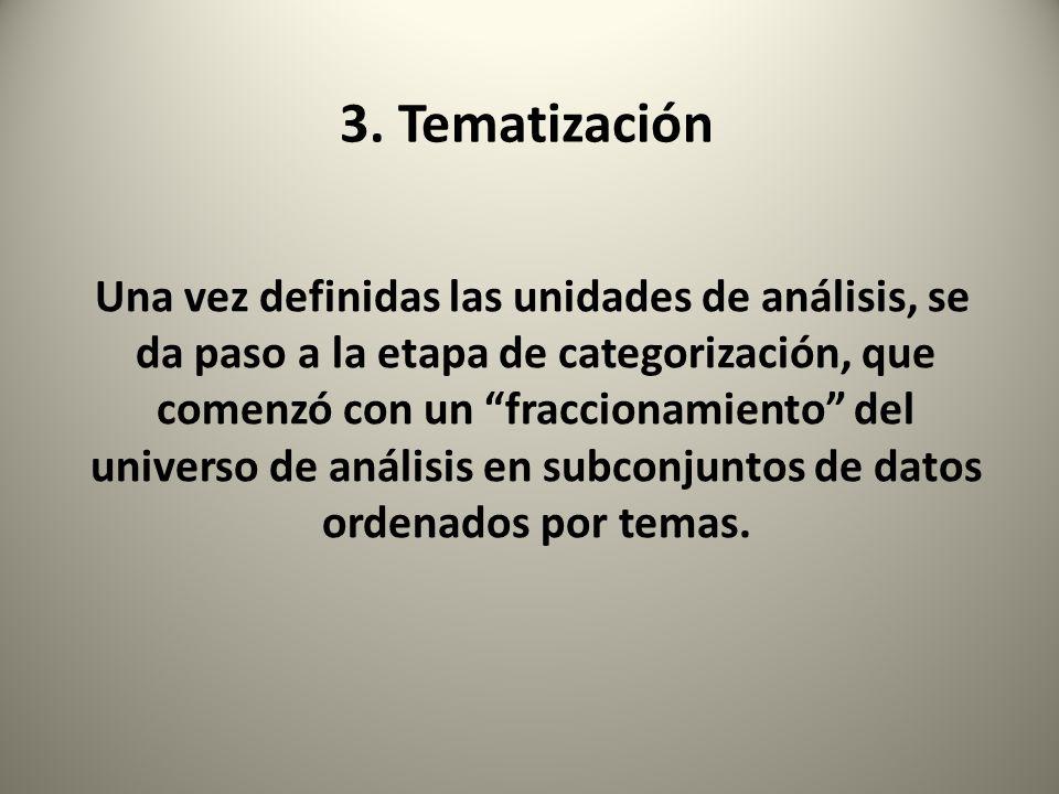 3. Tematización