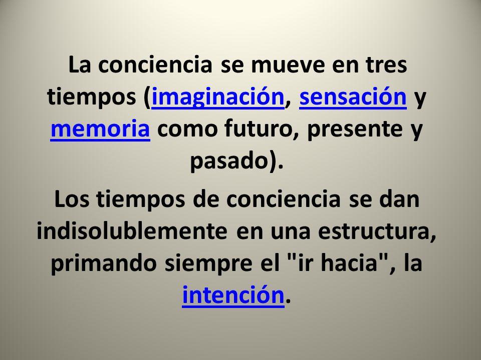 La conciencia se mueve en tres tiempos (imaginación, sensación y memoria como futuro, presente y pasado).