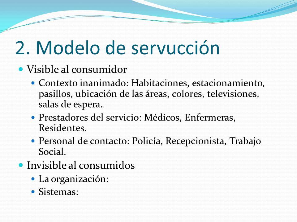 2. Modelo de servucción Visible al consumidor Invisible al consumidos
