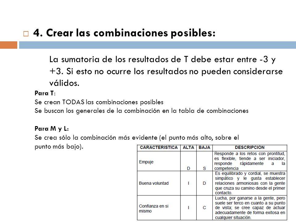 4. Crear las combinaciones posibles: