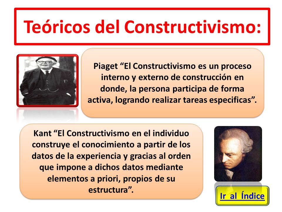 Teóricos del Constructivismo:
