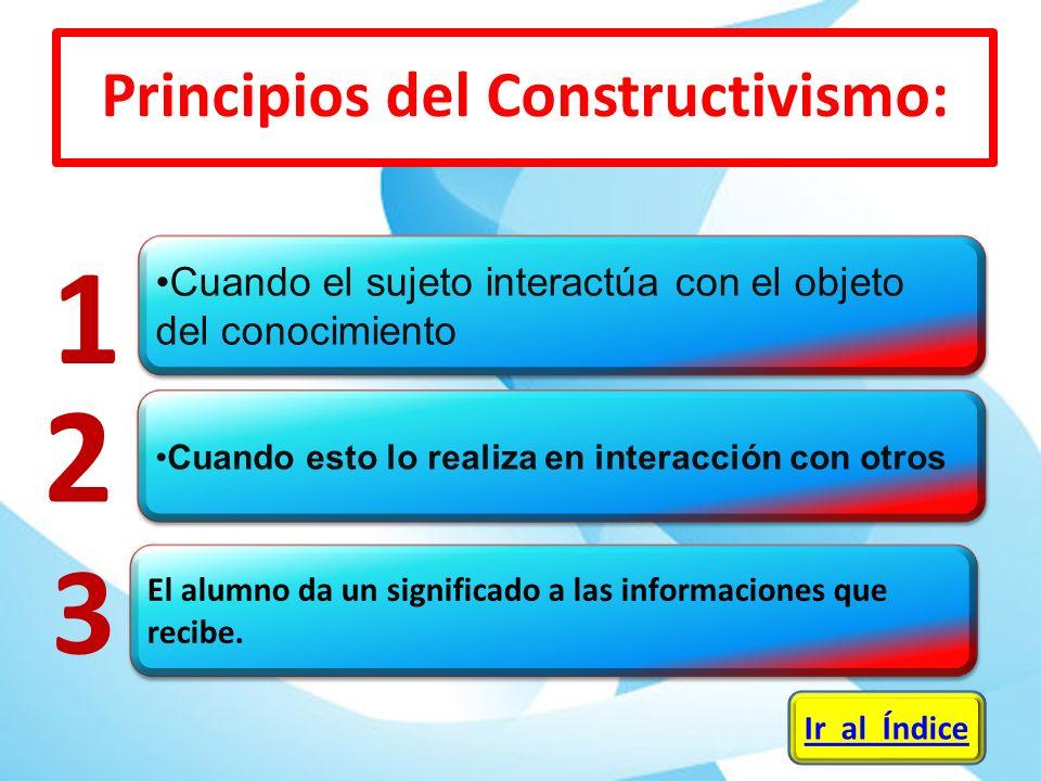Principios del Constructivismo: