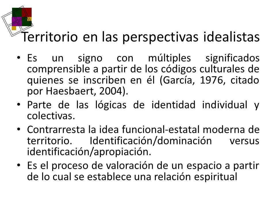 Territorio en las perspectivas idealistas