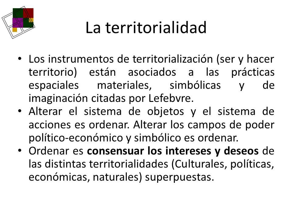La territorialidad